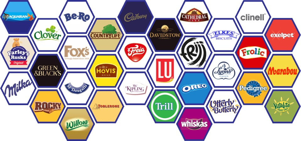 Honeycomb of Brand Logos: Aquarian; Clover; Be-Ro; Country Life; Cadbury; Davidstow; Cathdral City; Elkes Biscuits; Clinell; Exelpet; Farley's Rusks; Green & Black's; Fox's; Hovis; Freia; LU; Frijj; Lyons Cakes; Frolic; Marabou; Milka; Rocky; McDougalls; Toblerone; Mr Kipling; Trill; Oreo; Utterly Butterly; Pedigree; Vitalite; Willow; Whiskas